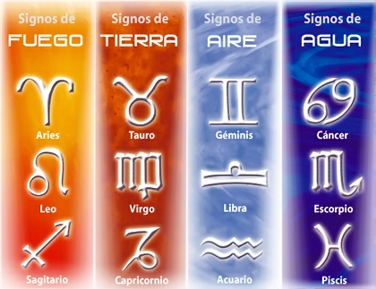 elementos-zodiaco